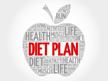 increase fruit: Diet Plan apple word cloud concept