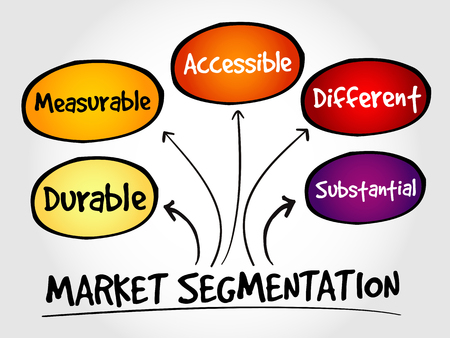 segmentation: Market segmentation mind map, business concept
