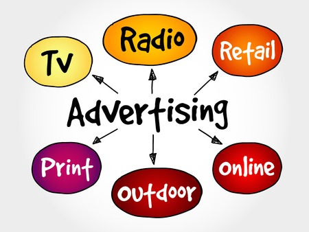 mind map: Advertising media mind map, business concept