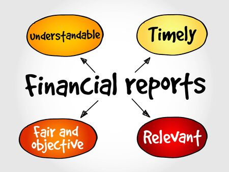 mindmap: Financial reports mind map, business concept Illustration