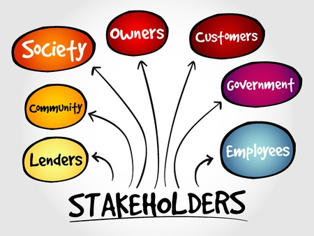 mind: Company stakeholders, strategy mind map, business concept Illustration
