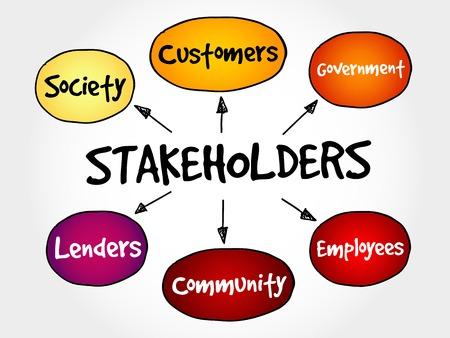 Gesellschaft Stakeholder Strategie Mindmap, Business-Konzept Standard-Bild - 47540421