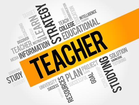 university word: TEACHER word cloud, education concept