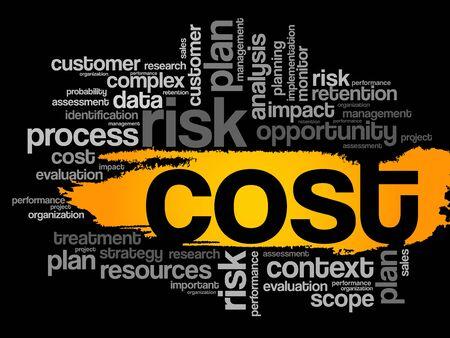 time deficit: Cost word cloud, business concept