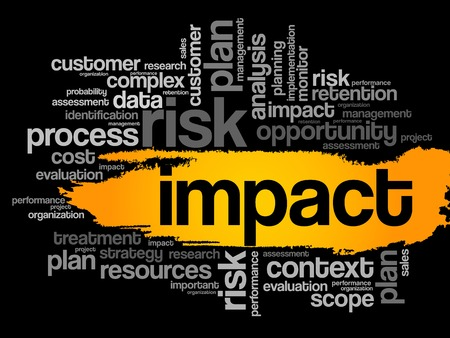 prioritization: Impact word cloud, business concept Illustration