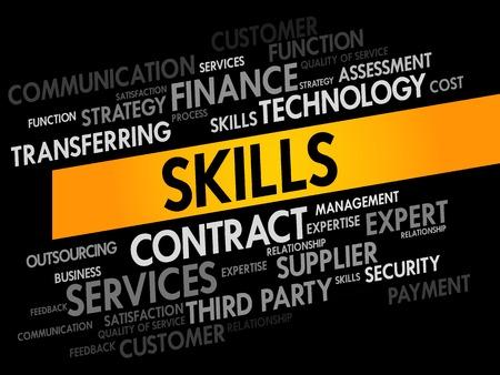 words cloud: Skills words cloud, business concept