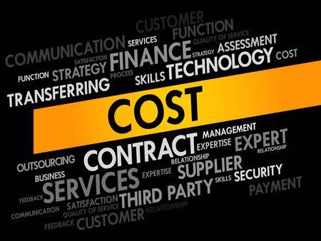 words cloud: Cost words cloud, business concept