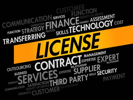 compatibility: LICENSE word cloud, business concept