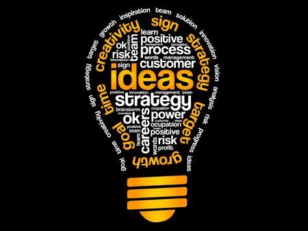 Ideas Sphere Bulb Words Cloud, business vector concept