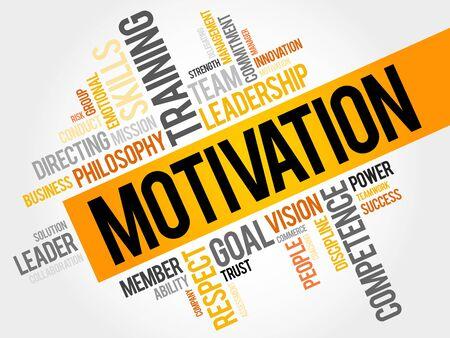 motivator: MOTIVATION word cloud, business concept