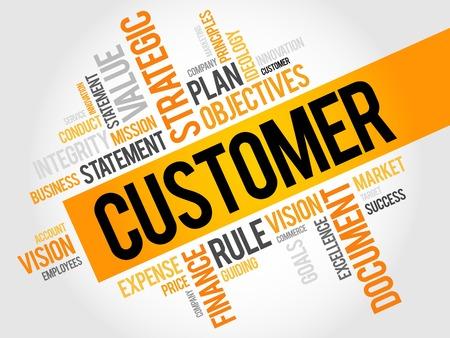 customer facing: Customer word cloud, business concept