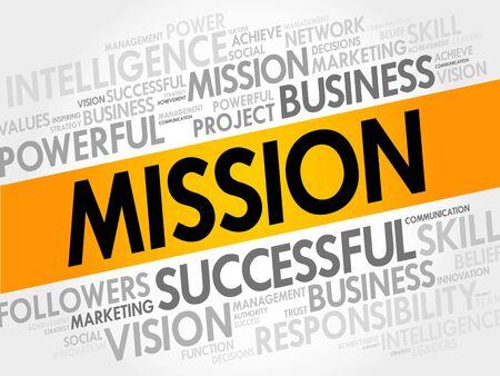 empowerment: MISSION word cloud, business concept