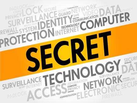 secret: SECRET word cloud, business concept