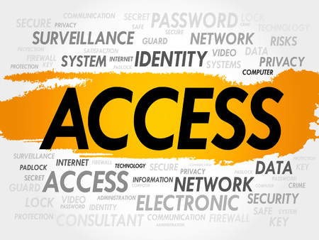 smart card: ACCESS word cloud, security concept