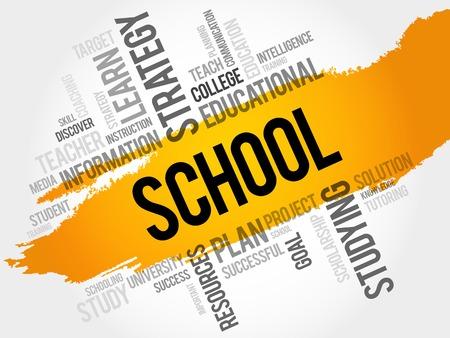 aprendizaje: ESCUELA nube de palabras, el concepto de la educación