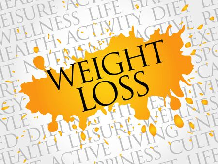 losing control: Weight Loss word cloud, health concept