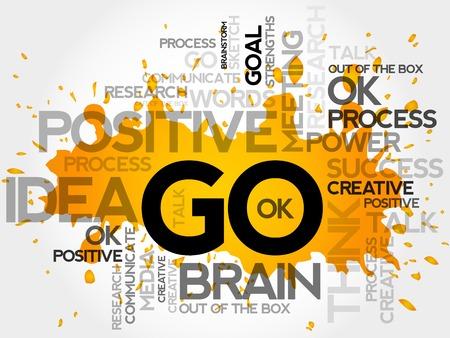 charismatic: GO Word Cloud, business concept