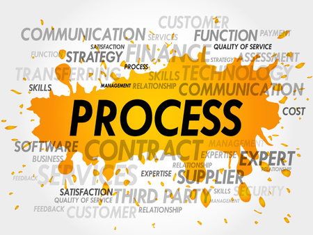 contracting: Process word tag cloud, business concept