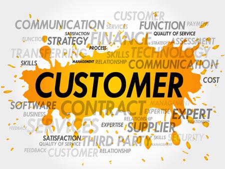 customer facing: Customer concept in word tag cloud