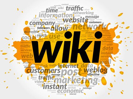 podcasts: WIKI word cloud, business concept