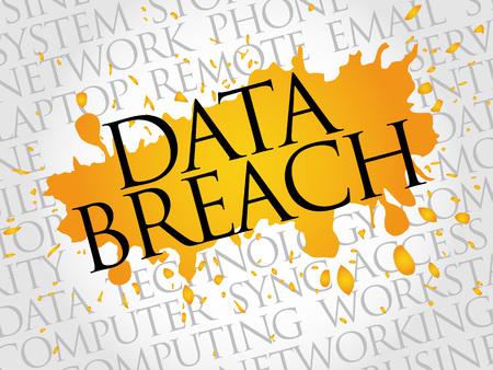 breach: Data Breach word cloud concept