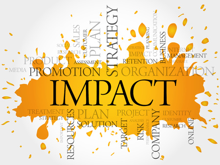 prioritization: Word cloud of IMPACT related items