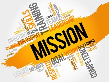 MISSION nuvola parola, concetto di business