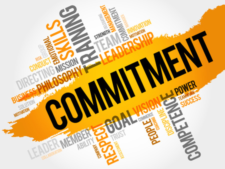 word cloud: Commitment word cloud, business concept