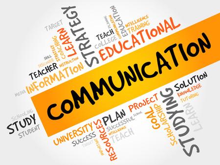 communication concept: COMMUNICATION word cloud, education concept