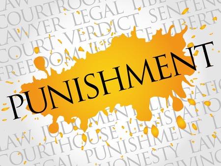 punishment: Punishment word cloud concept