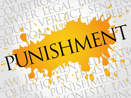 beaten: Punishment word cloud concept
