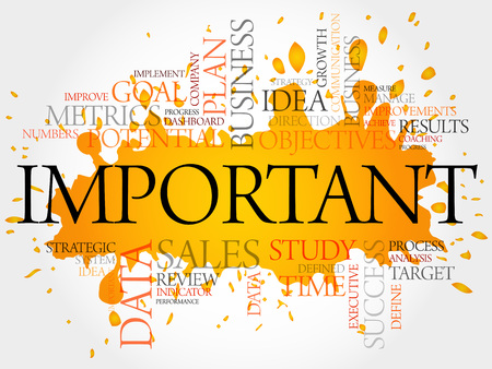 customer facing: Important word cloud, business concept