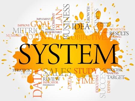 Système nuage de mot, concept d'entreprise Vecteurs