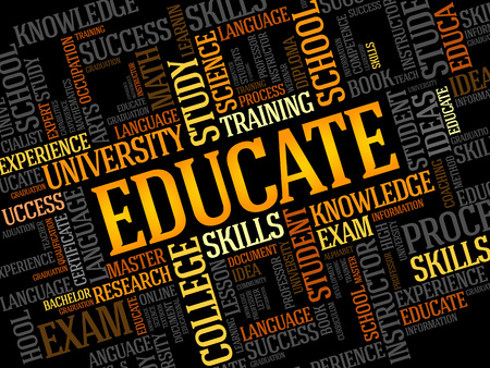 wordcloud: EDUCATE. Word education collage