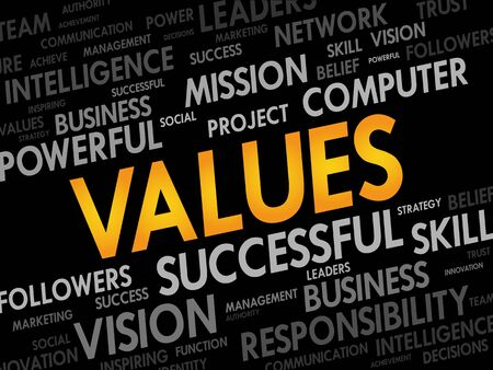 powerful creativity: VALUES word cloud, business concept