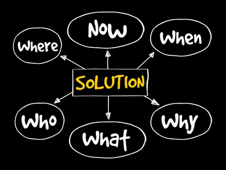 thinking link: Solution plan mind map business concept