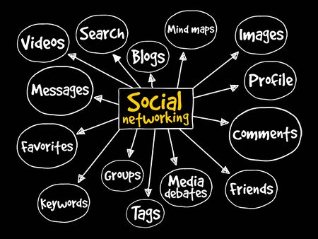 bookmarking: Social networking mind map business concept Illustration