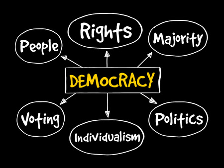 democracy: Democracy mind map concept Illustration