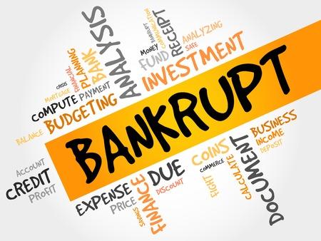 foreclosure: BANKRUPT word cloud, business concept