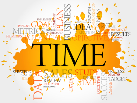 productivity system: Time word cloud, business concept