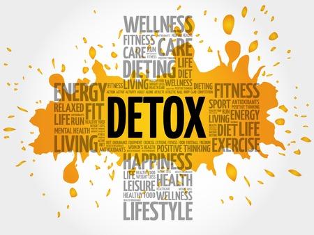 dependence: DETOX word cloud, health cross concept Illustration