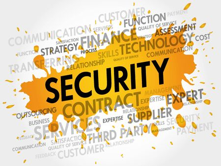 words cloud: Security related items words cloud, business concept