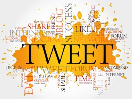 tweet: Tweet word cloud concept