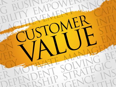 customer focus: Customer Value word cloud, business concept