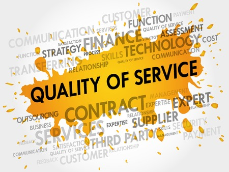 maintainability: Quality of Service related items word cloud business concept