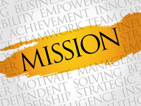Mission word cloud, business concept Vektoros illusztráció