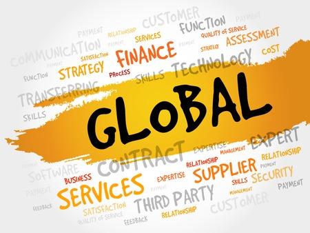 highspeed: GLOBAL word cloud, business concept