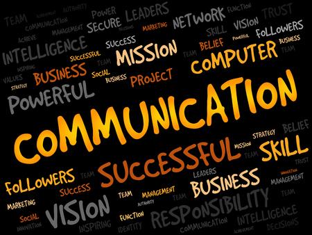 dialect: COMMUNICATION word cloud, business concept