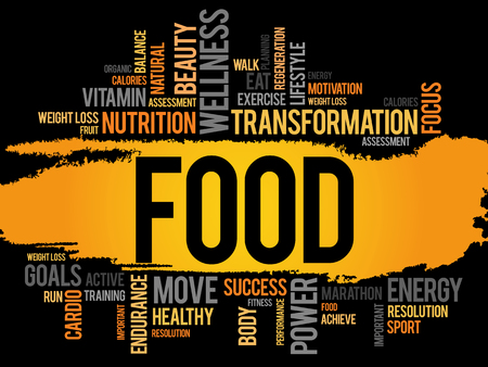 word cloud: FOOD word cloud, fitness, sport, health concept
