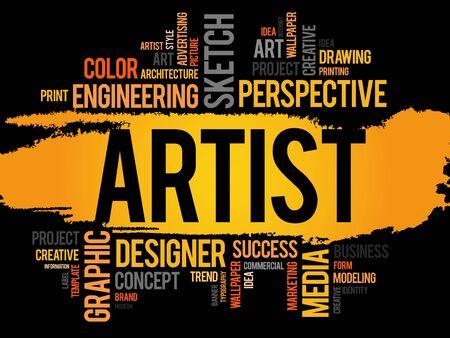 ARTIST word cloud, business concept